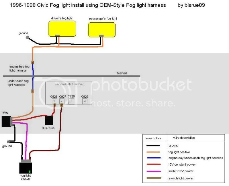 Fog Light Wiring Harness Diagram Wiring Diagram