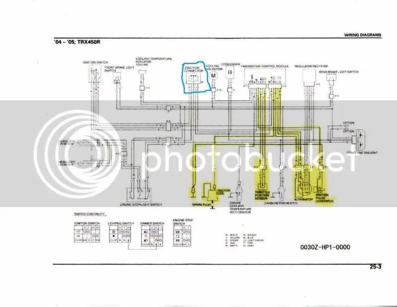 07 Honda Trx 450 Wiring Diagram Online Wiring Diagram