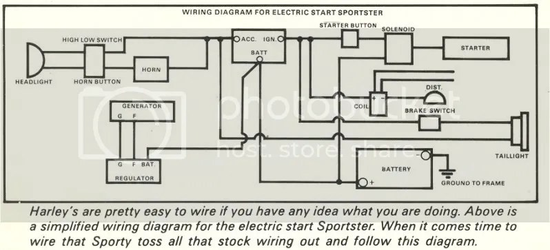 Fxr Wiring Diagram Wiring Diagram