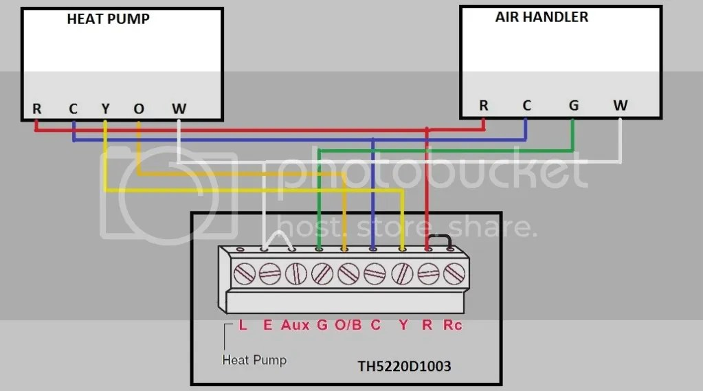 Lennox Wiring Diagrams Smart Wiring Electrical Wiring Diagram