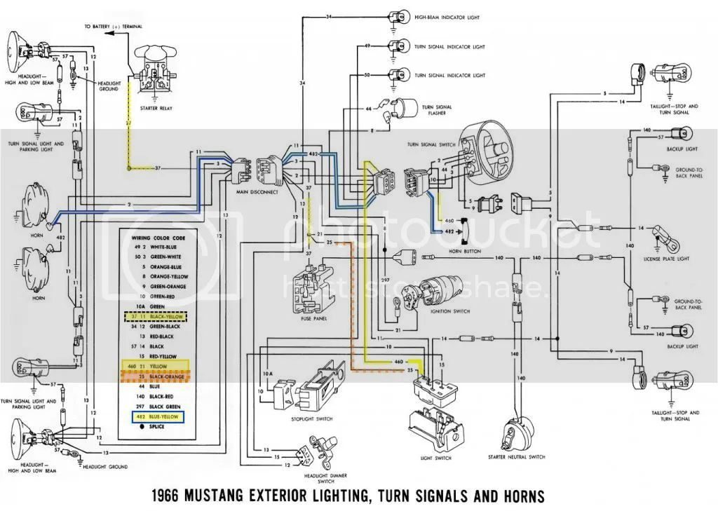 diagram 1967 cougar turn signal wiring diagram picture wiring