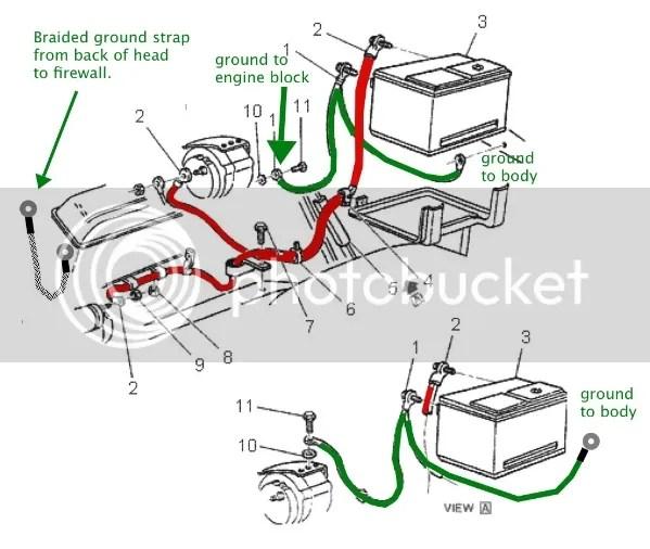 Chevy Battery Wiring - Yavmraqeuoblomboinfo \u2022