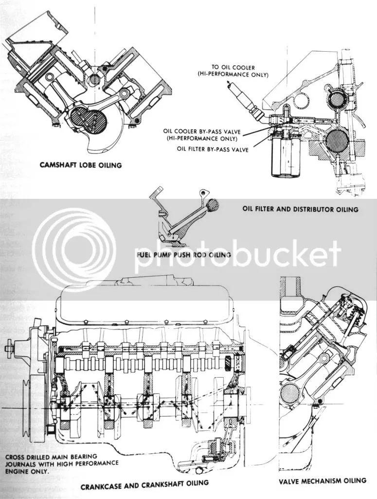 454 big block chevy engine diagram