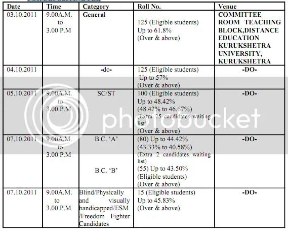 Kurukshetra University 1st Counseling Schedule For Bed