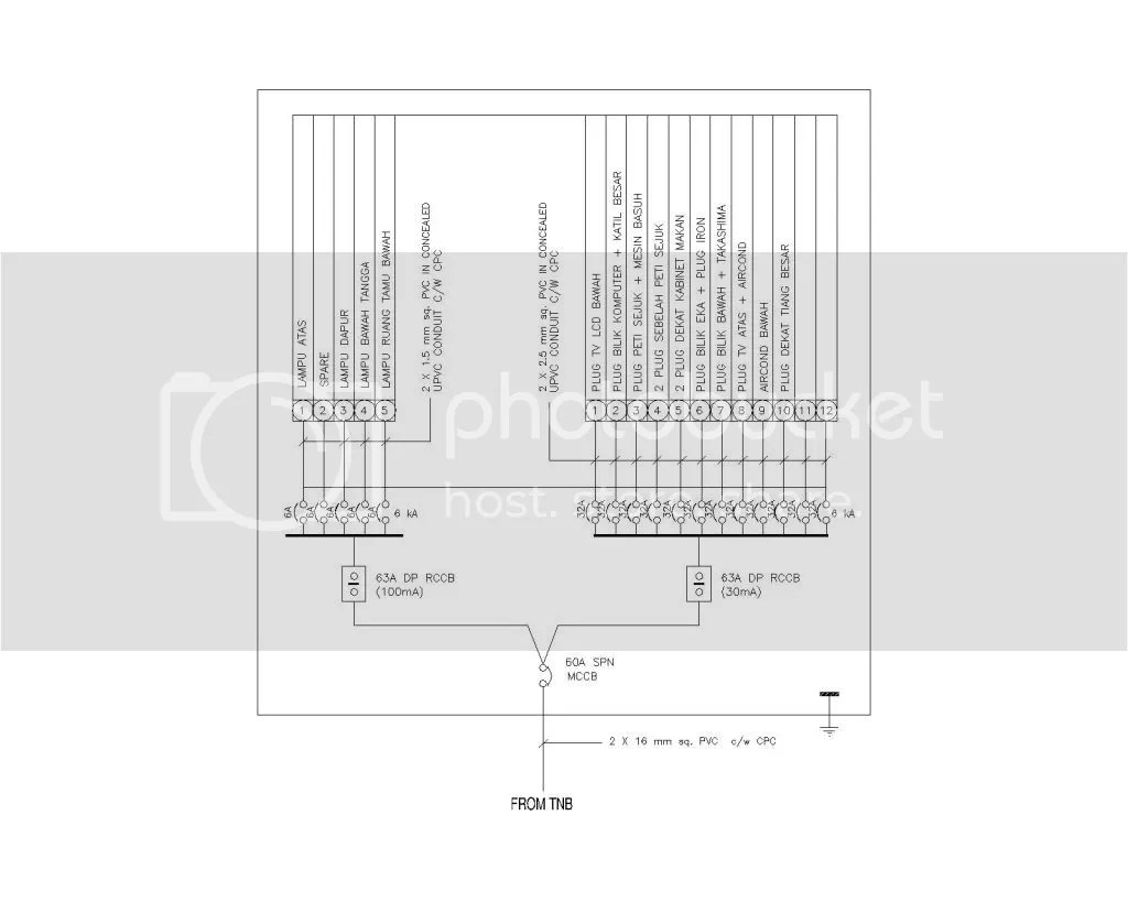 Amazing Nak Tanya Tentang Wiring Diagram Db Distribution Box Rccb