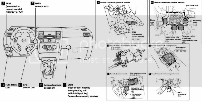 2010 Nissan Maxima Fuse Box Location Electronic Schematics collections