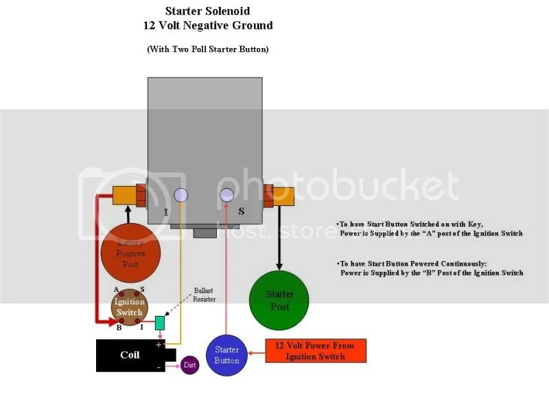 Ford Starter Solenoid Wire Diagram Online Wiring Diagram