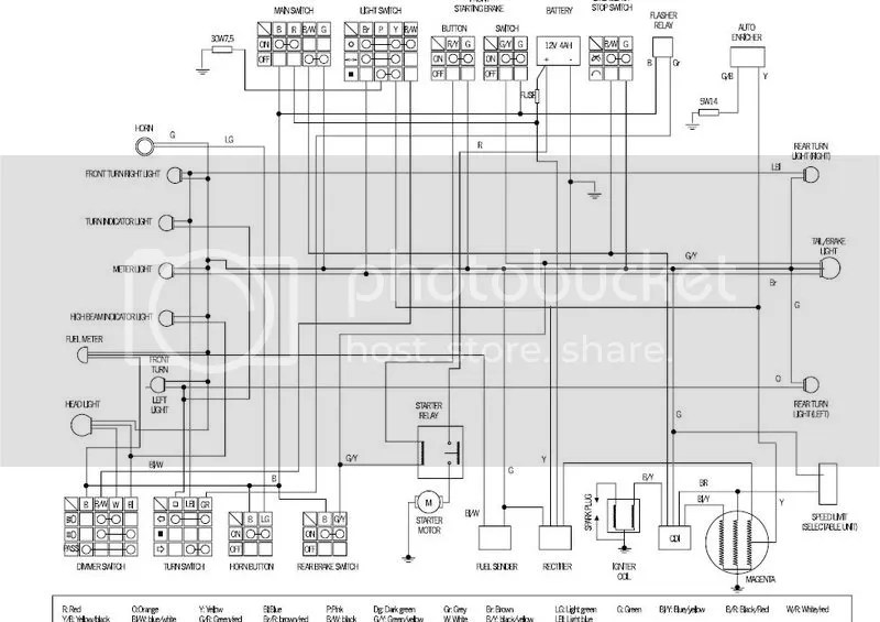 Tao Tao 125 Wiring Diagram. for ssr 110 atv wiring diagram