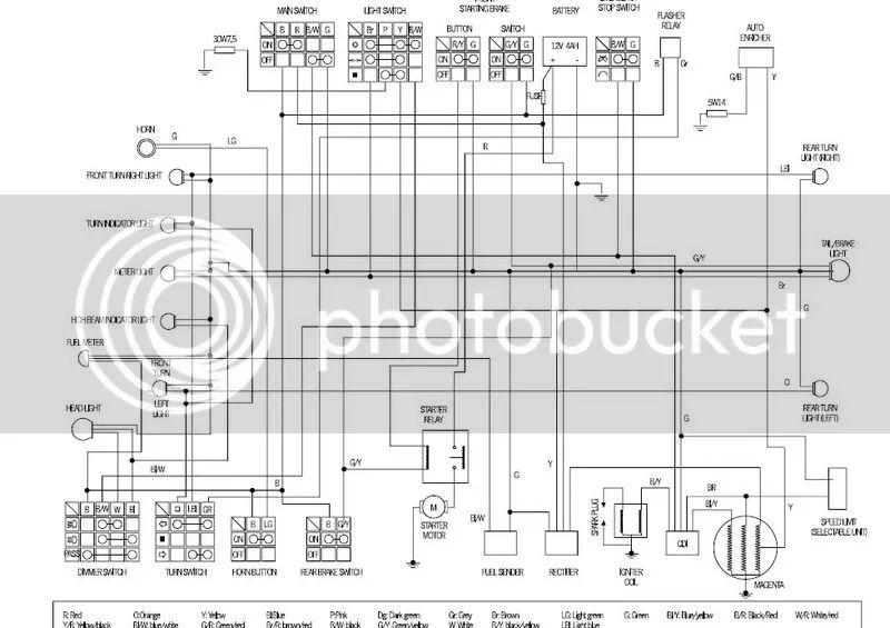 taotao 50cc scooter wiring diagram