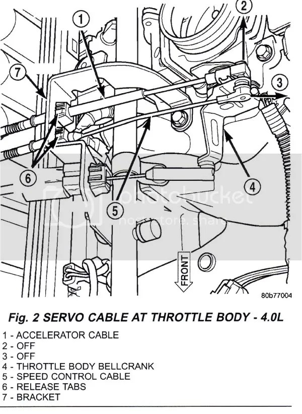 Jeep Cruise Control Diagram Wiring Diagram