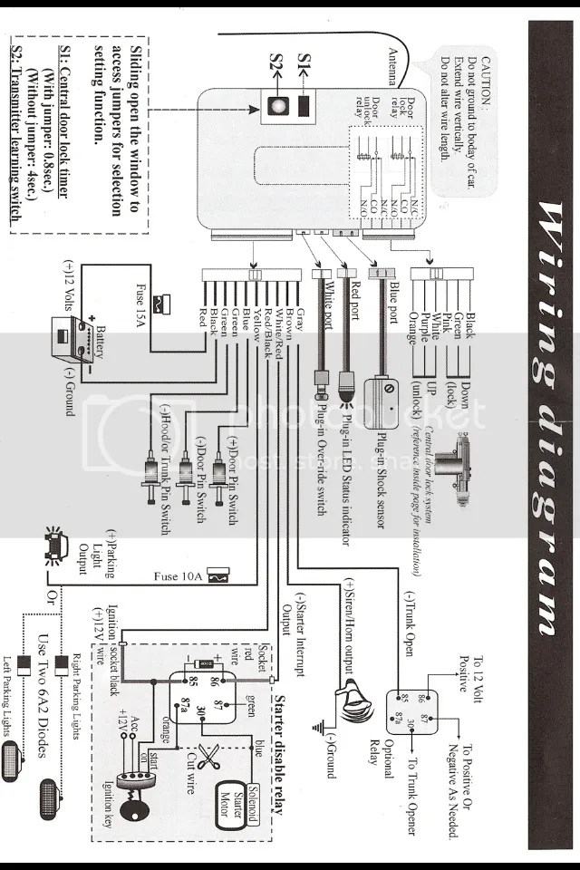 Central Locking Wiring Diagram Manual Wiring Schematic Diagram