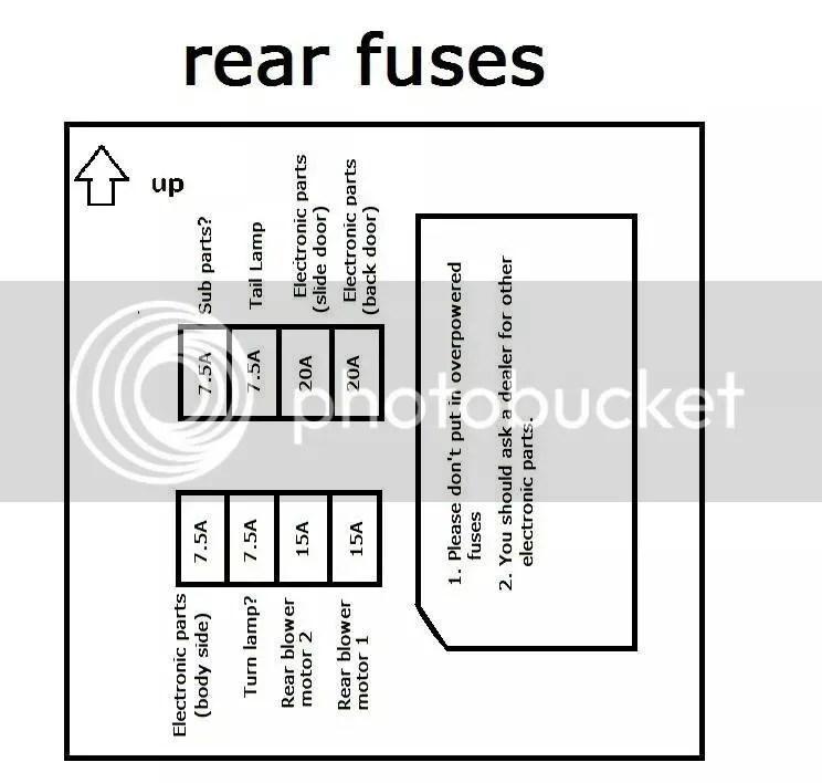 nissan elgrand e50 fuse box