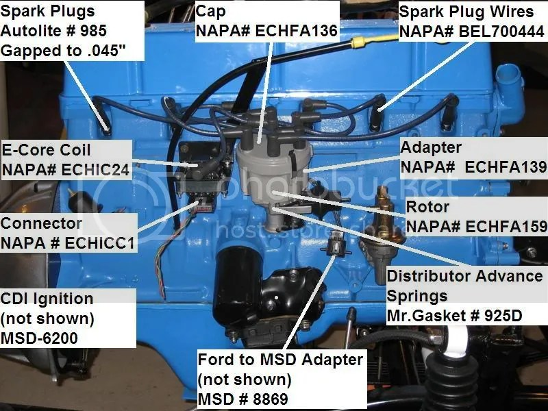 Jeep Cj7 Wiring Diagram Http Wwwjeepforumcom Forum F8 1984cj7