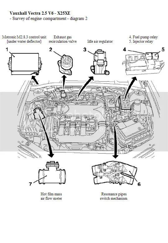 vauxhall vivaro engine diagram