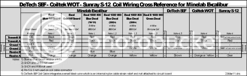 1979 excalibur wiring diagram