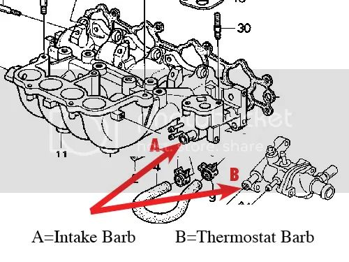 97 ford taurus thermostat location
