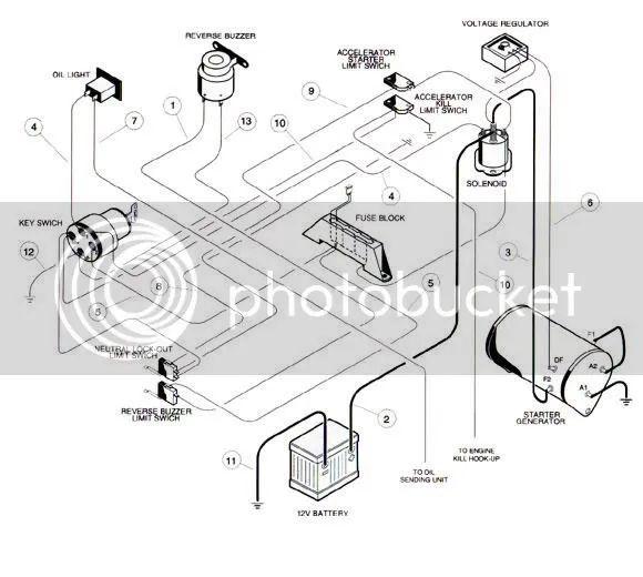 ledningsdiagram of motorcycle