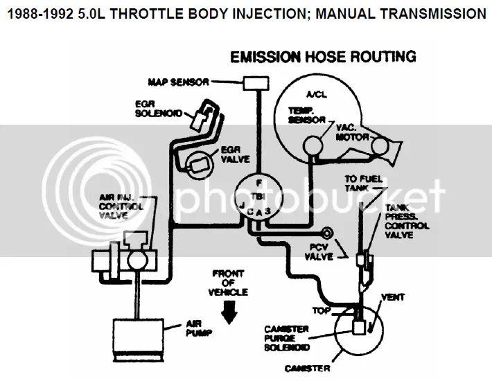 general transmission diagrams