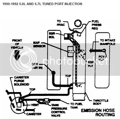 1971 Camaro Z28 Vacuum Line Diagram wwwpicturesso