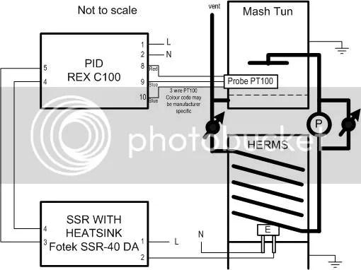 C100 Wiring Diagram - Edncaseistore \u2022