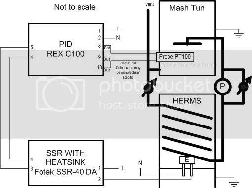 heat probe pid wiring diagram