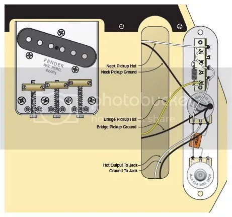 Fender® Forums \u2022 View topic - Custom Shop 51 Nocaster pickup upgrade