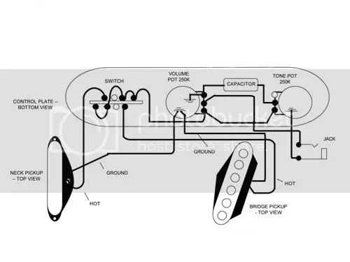 Fender® Forums \u2022 View topic - 72 Thinline Telecaster MIM Ground hum?