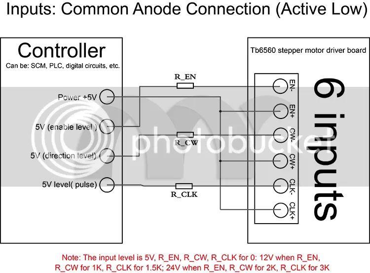 stepper motor controller single axis