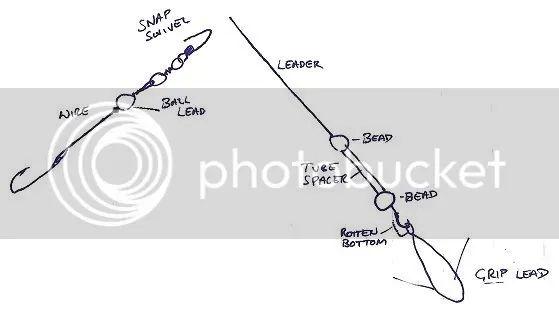 kite fishing rig diagram