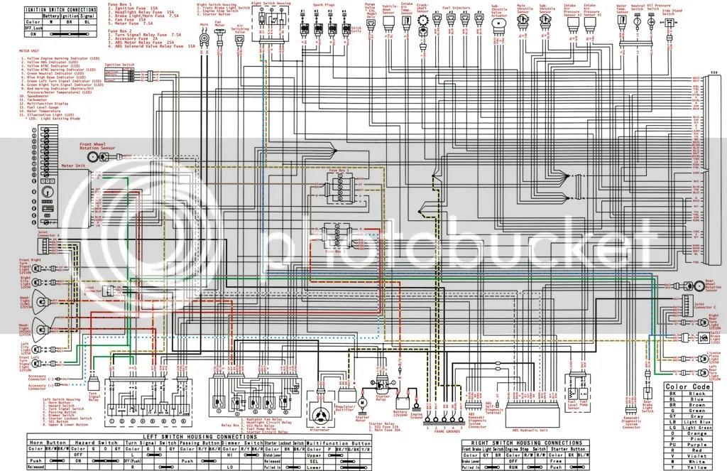 Kawasaki Ninja 1000 Wiring Diagram Index listing of wiring diagrams