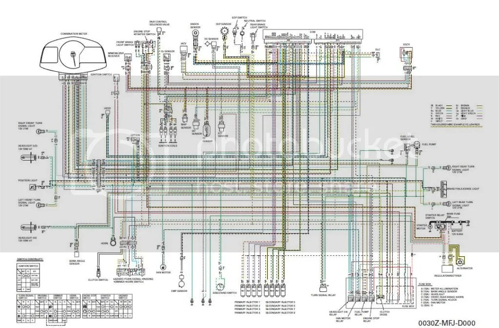 Cbr 600rr Wiring Diagram - Wwwcaseistore \u2022