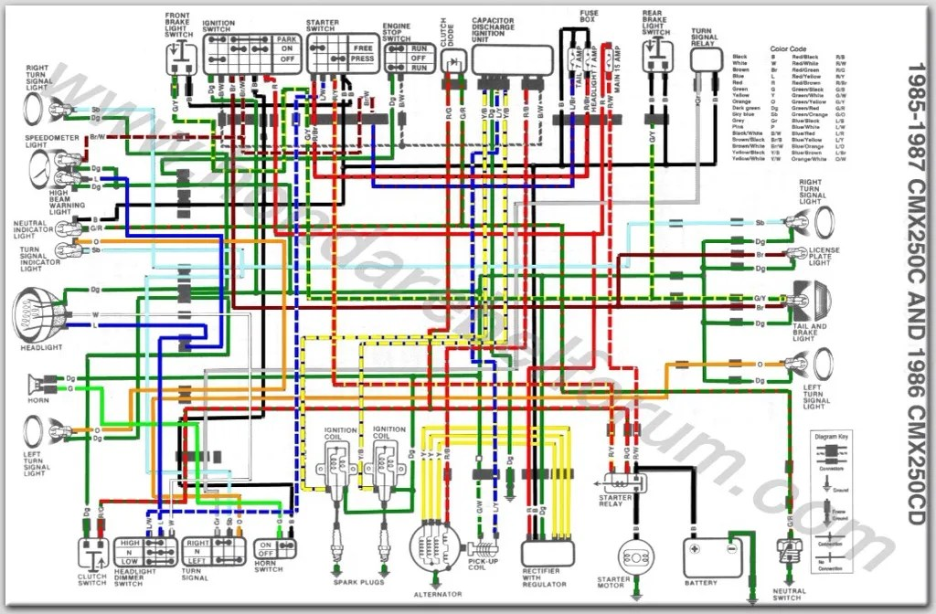 Honda Cb400f Wiring Diagram circuit diagram template