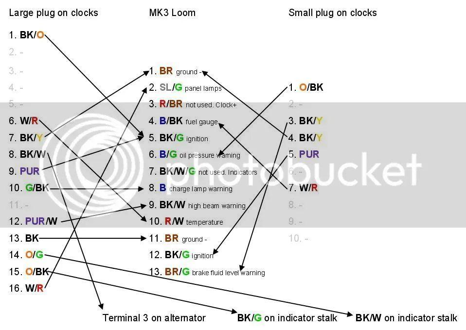 ford transit mk3 wiring diagram