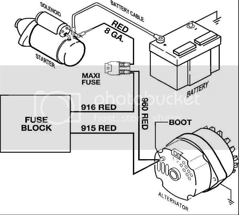 painless wiring fuse block diagram