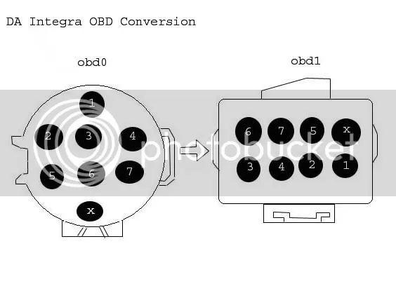 obd2 to obd1 distributor wiring