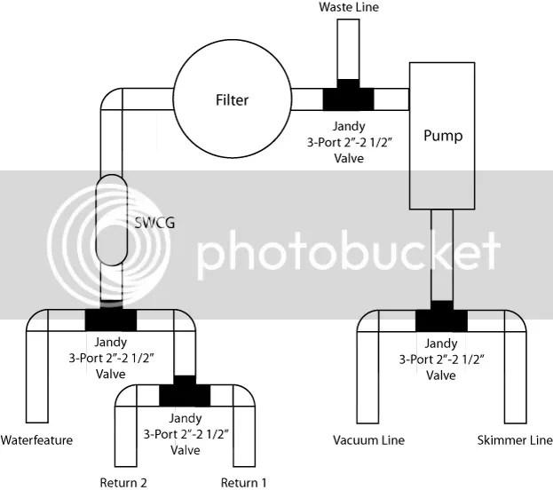 Wiring Diagram For Hayward Super Pump \u2022 EklaBlog