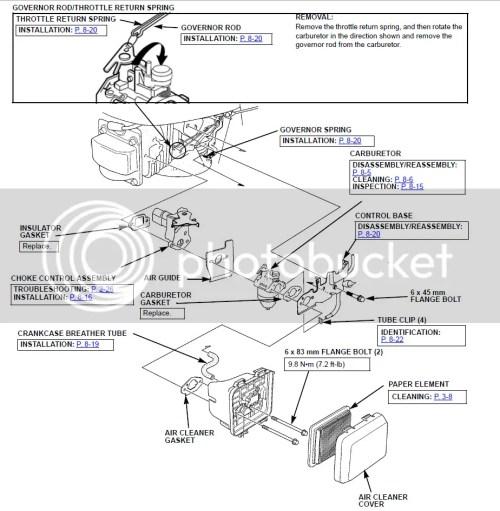 Medium Of Honda Gcv160 Carburetor