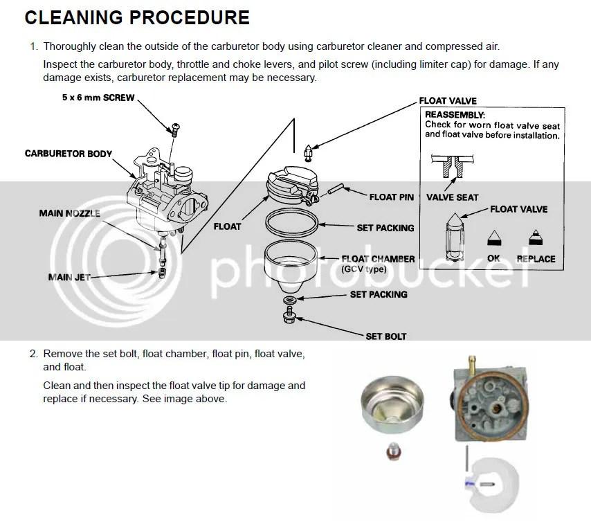 Honda Carb Diagram Cleaning Wiring Diagram
