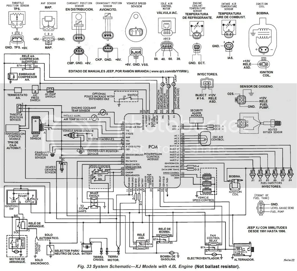 ultima diagrama del motor
