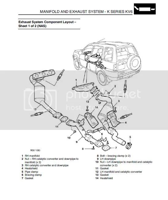 lander manual gearbox diagrams