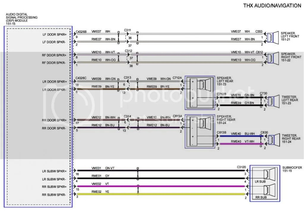 Lincoln Wiring Diagrams - 8yqstipgruppe-essende \u2022