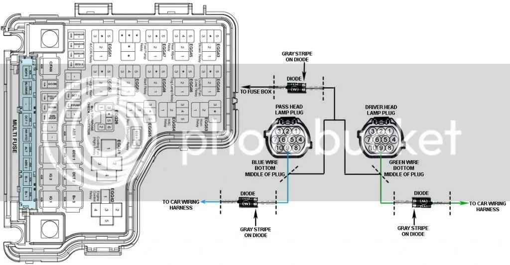 2015 HYUNDAI VELOSTER FUSE BOX - Auto Electrical Wiring Diagram