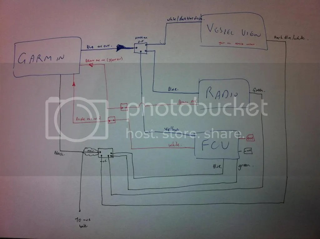 Garmin Striker Wiring Diagram 4 Wiring Schematic Diagram