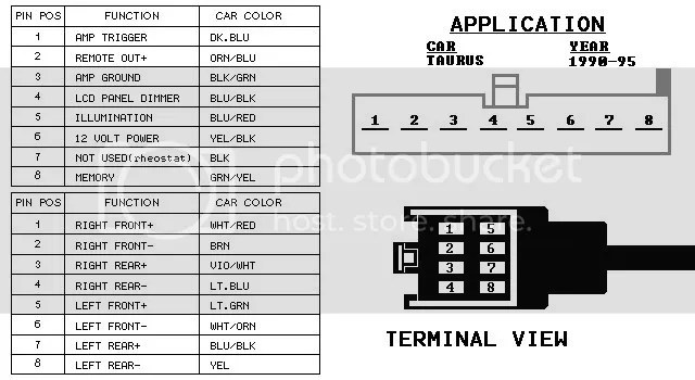 1998 Ford Explorer Radio Wiring Diagram - Wiring Diagrams Schema