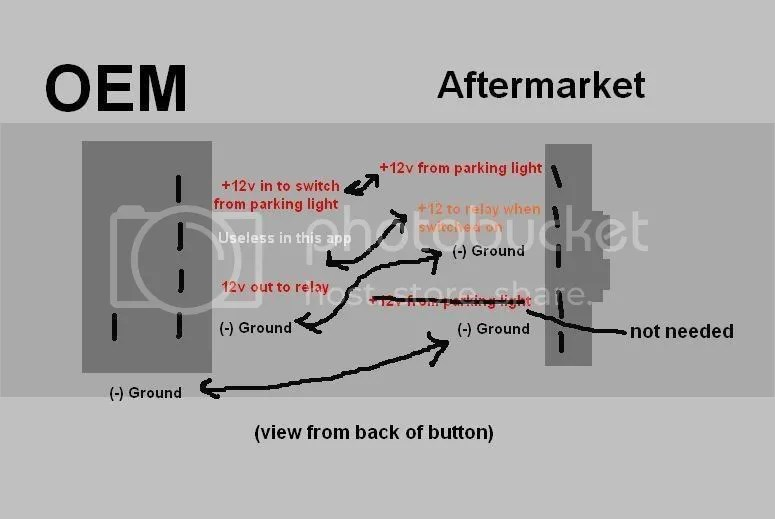 AFTERMARKET FOG LIGHT WIRING DIAGRAM - Auto Electrical Wiring Diagram