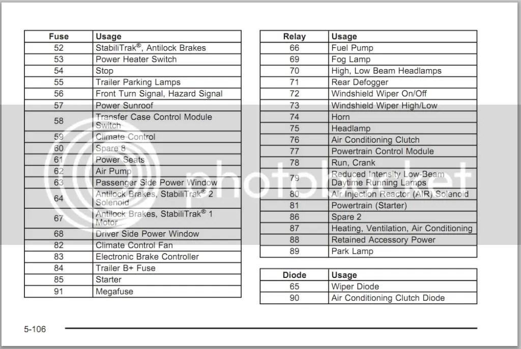 2006 H3 Fuse Box - Wiring Diagram Online
