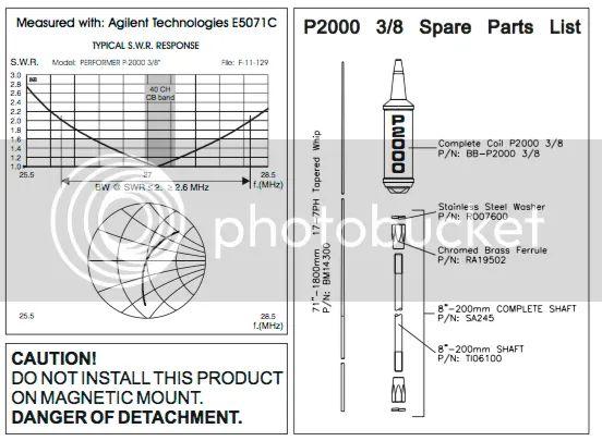 cb radio antenna wire length