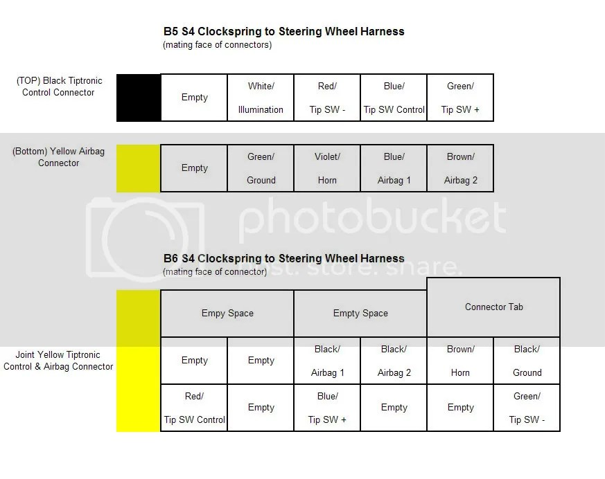 B6 S4 Wiring Diagram Better Wiring Diagram Online