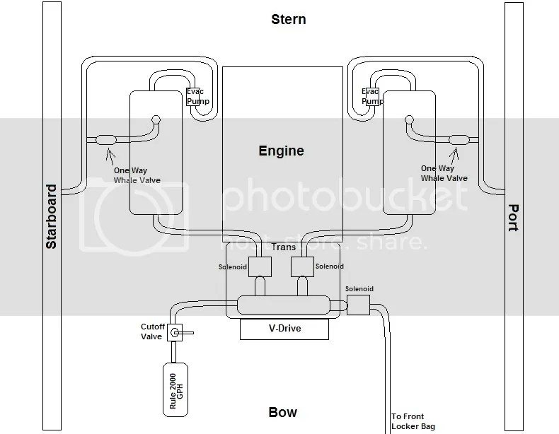Moomba Wiring Diagram Wiring Schematic Diagram