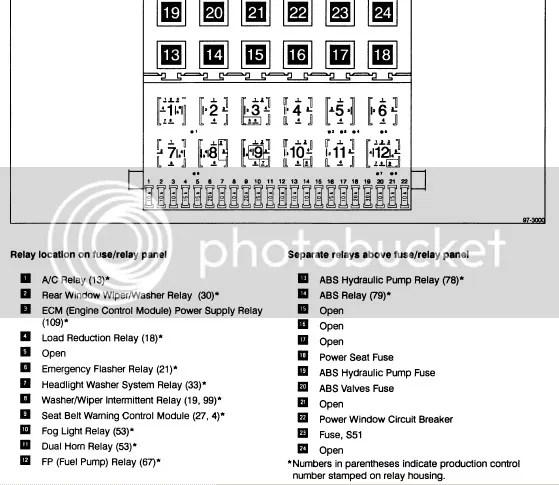 Vw Corrado Fuse Box Wiring Diagram